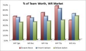 Bowe vs Jackson vs Jackson