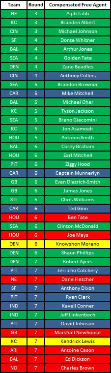 comp-picks-2015-final