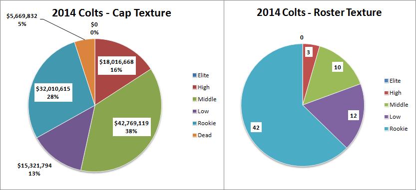 2014-bills-texture