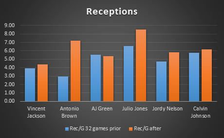 receptions-1