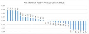tax-chart-v2