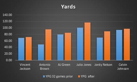 yards-1